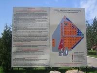 Схема Перепечинского кладбища.